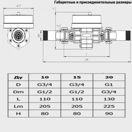 Размеры и диаметр