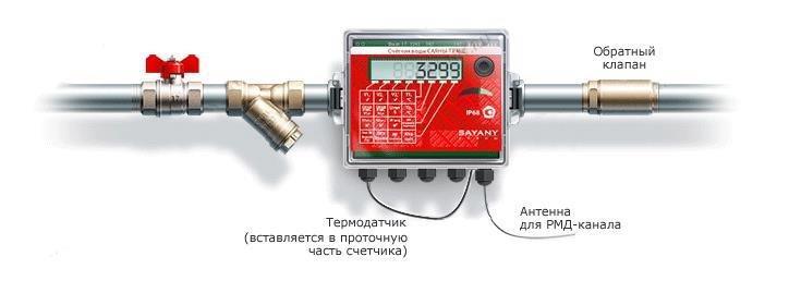 Счетчик воды с термодатчиком цена